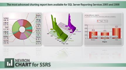 Nevron Chart for SQL Server Reporting Services