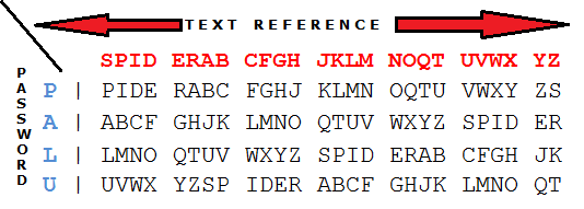 Vigenere cipher advance EXAMPLE TABLE