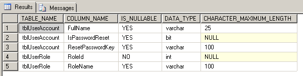 Compare two database in SQL server