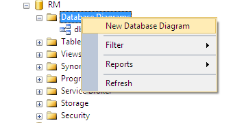 Create Database Diagram